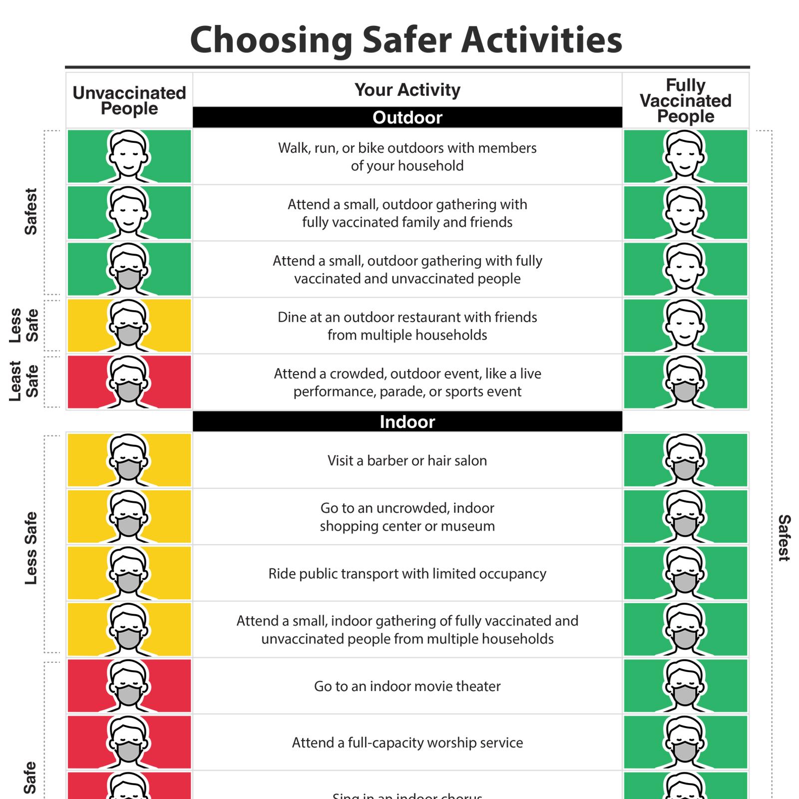 Choosing Safer Activities full PDF thumbnail