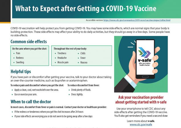 what to expect after getting covid-19