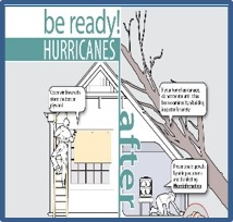Be Ready: Hurricanes