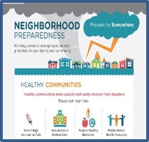 Prepare for Everywhere: Neighborhood Preparedness