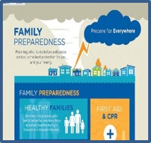 Prepare for Everywhere: Family Preparedness