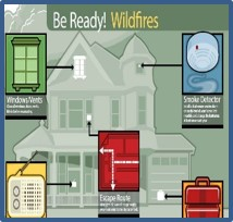 Be Ready: Wildfires