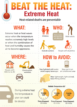 Infographic: Beat the Heat
