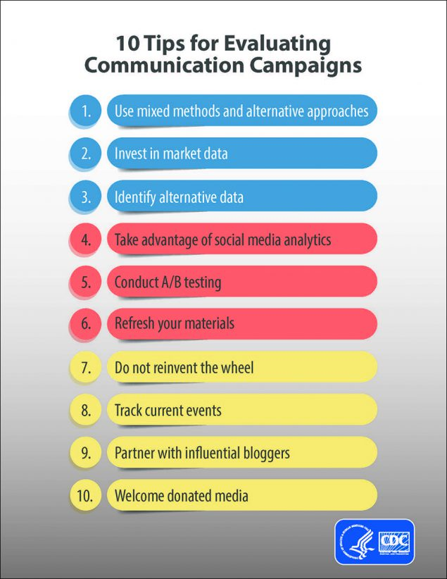 Infographic: 10 Tips for Evaluating Communication Campaigns