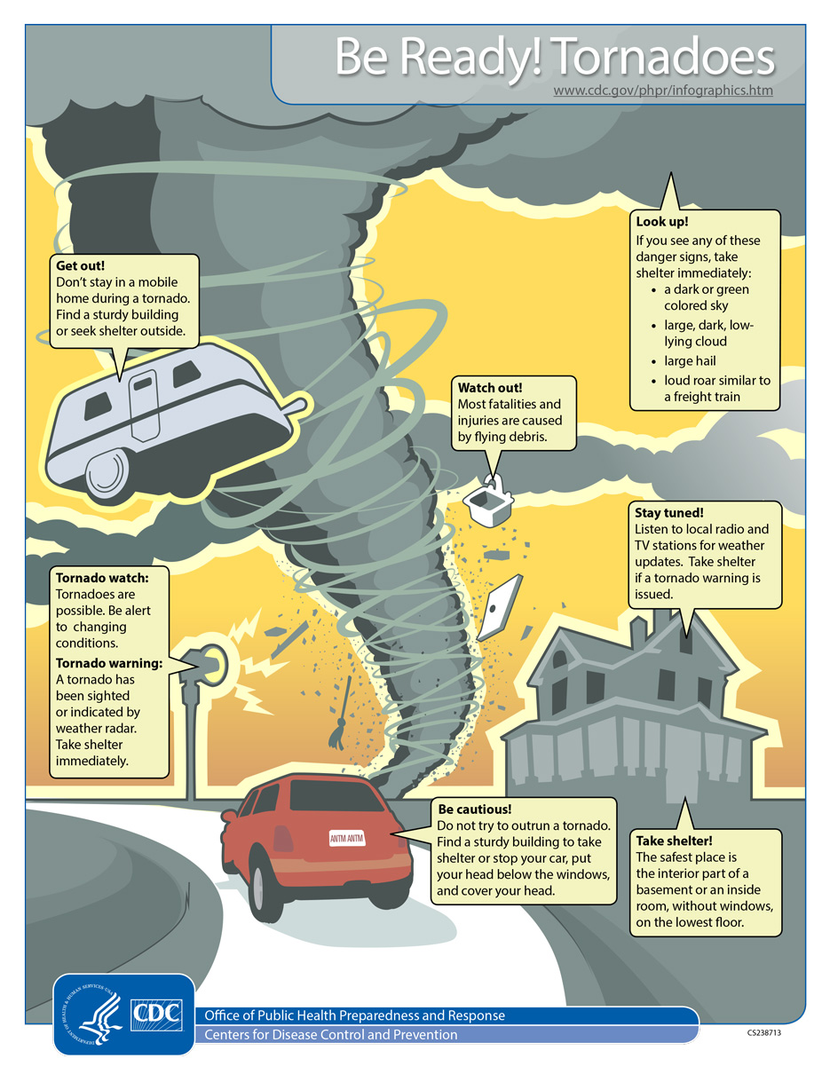Infographic: be ready! Tornadoes | cdc.