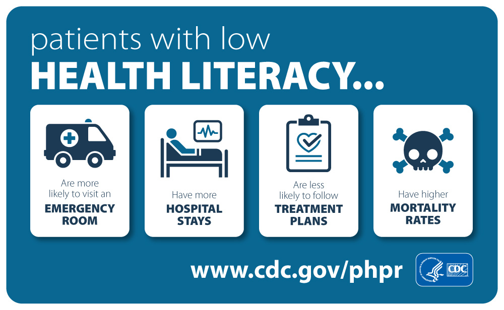 Health Literacy infographic from CDC