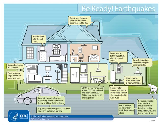 Infographic: Be Ready! Earthquakes