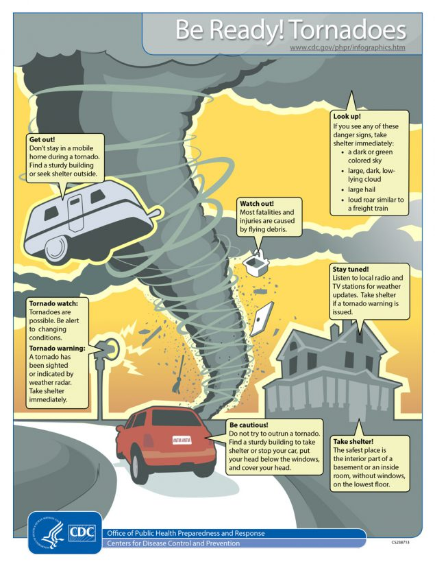 Infographic: Be Ready! Tornadoes