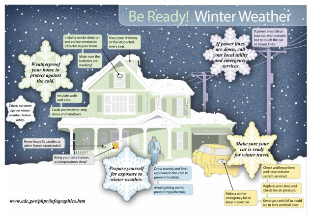 Infographic: Be Ready! Winter Weather