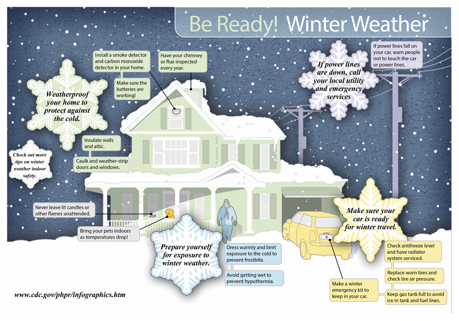 Be Ready Winter Weather Infographics Phpr