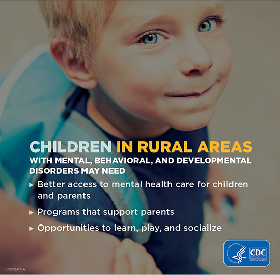 Infographic: Children in Rural Areas