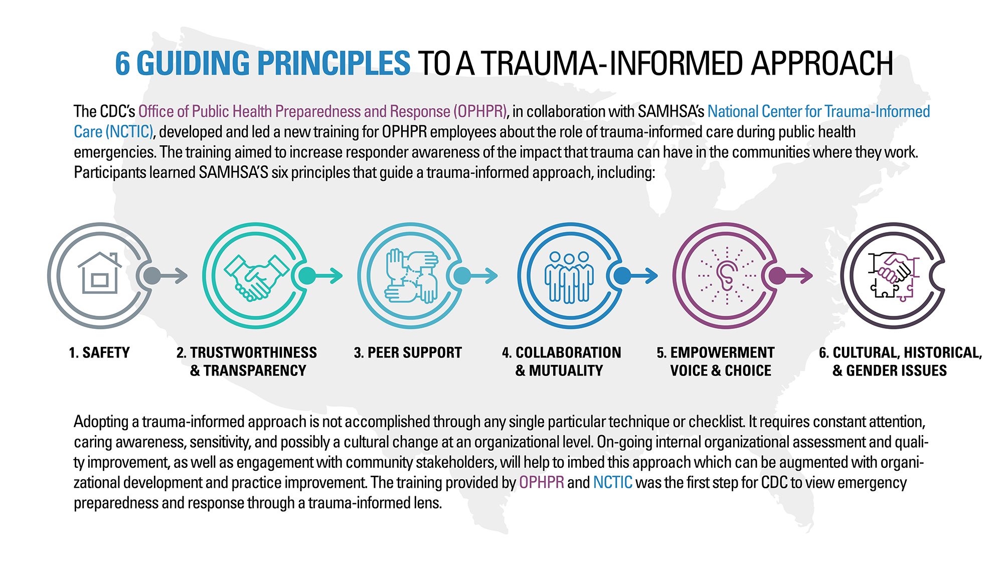 The How And Why Of Trauma Informed >> Infographic 6 Guiding Principles To A Trauma Informed Approach Cdc