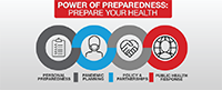 National Preparedness Month Thumb