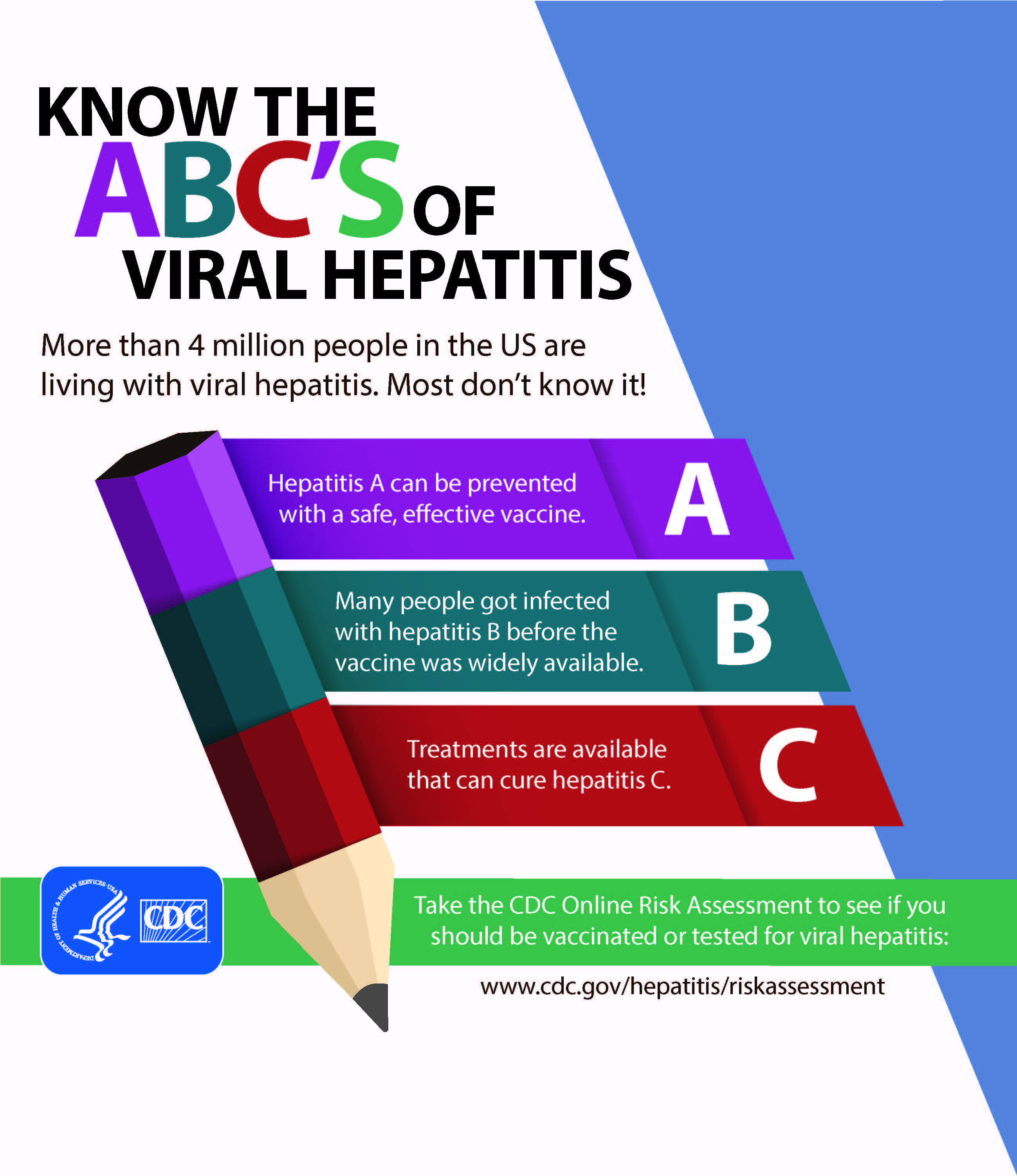 Viral News Updates: Know The ABC's Of Viral Hepatitis