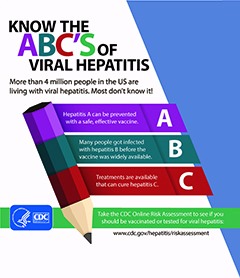 ABCs of Viral Hepatits