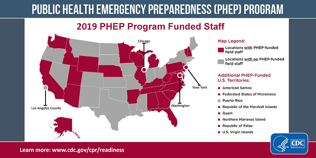 2019 PHEP Program Funded Staff