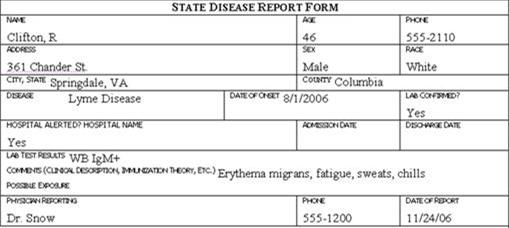 Disease report form for R Clifton.