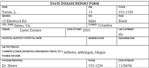 Disease report form for L Turner.