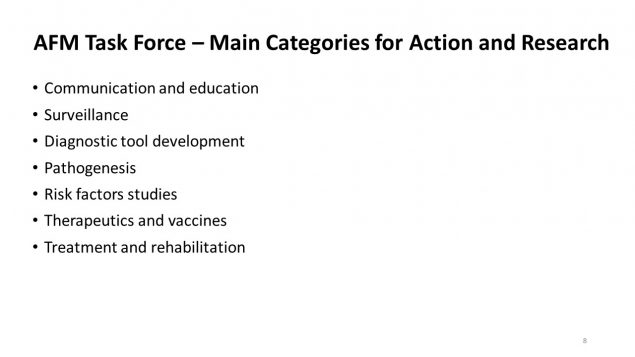 Main Categories for Action and Research