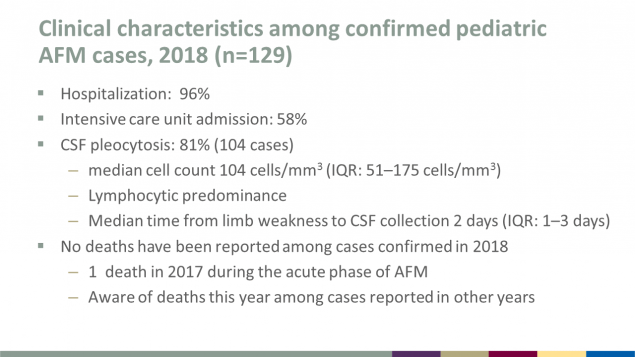 Clinical characteristics among confirmed pediatric AFM cases for 2018 are 129.