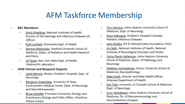 AFM Taskforce Membership includes BSC members and AFM clinical and research experts