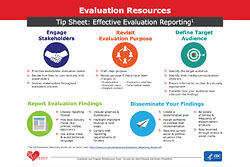 Evaluation Tip Sheets