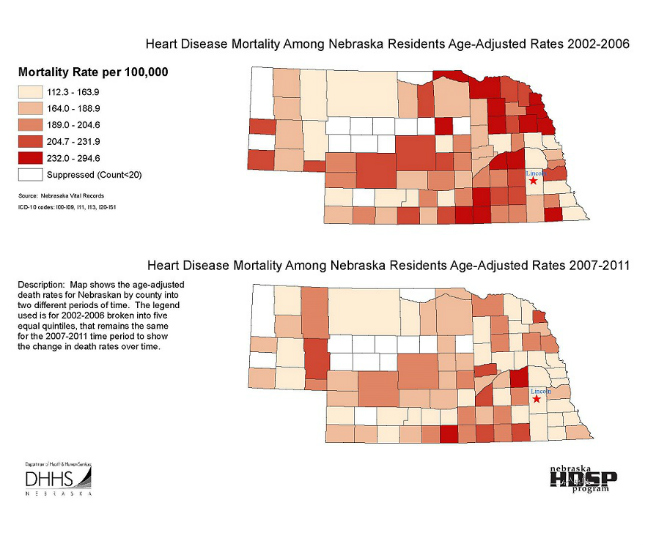 Nebraska Heart Disease Mortality over Time