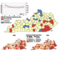Outpatient Ambulatory Service Rates for Hypertension in Kentucky