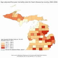Age-adjusted five year mortality rates for heart disease by county, 2002-2006
