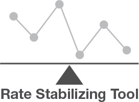Rate Stabilizing Tool
