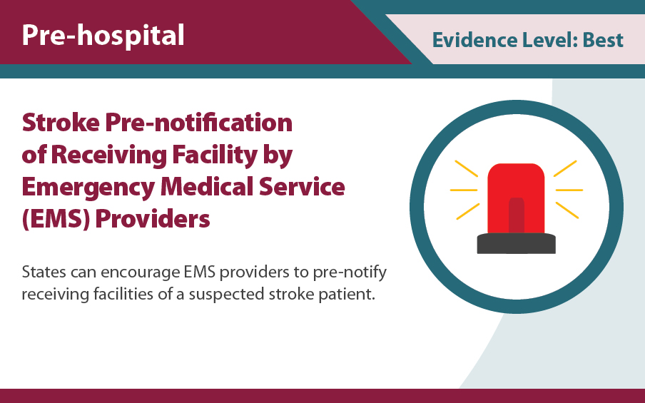 Stroke pre-notification of receiving facility by emergency medical service (EMS) providers.