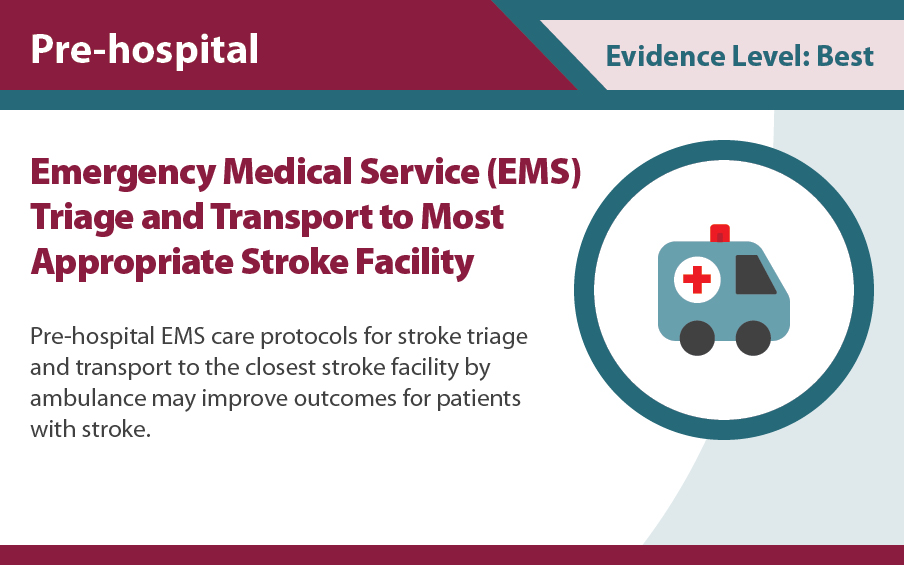 Emergency medical service (EMS) triage and transport to most appropriate stroke facility.
