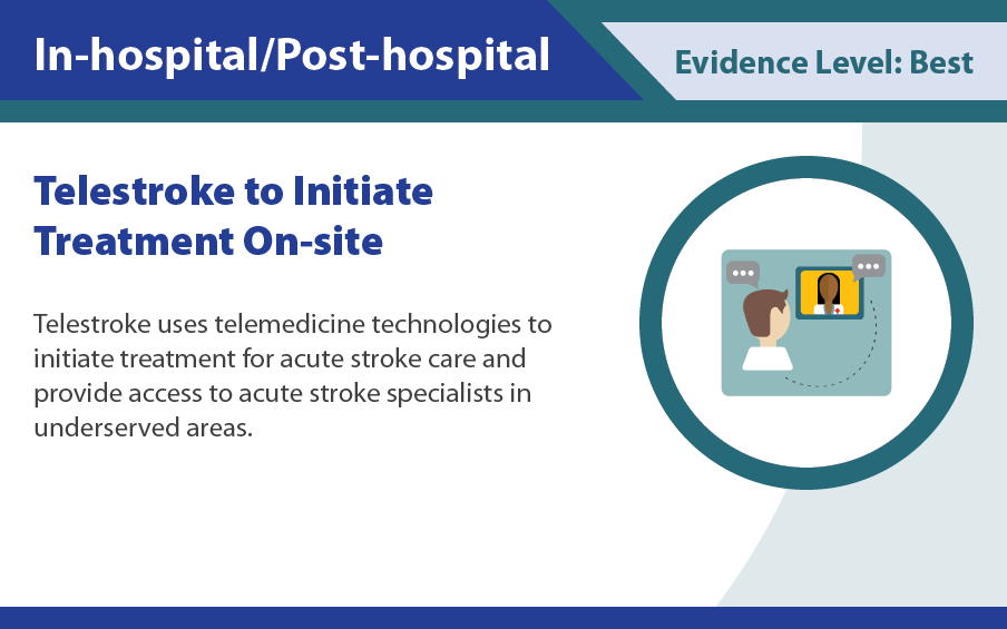 Telestroke to initiate treatment on-site.