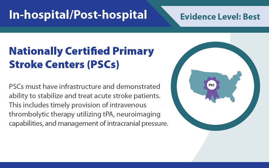 Nationally certified primary stroke centers (PSCs)
