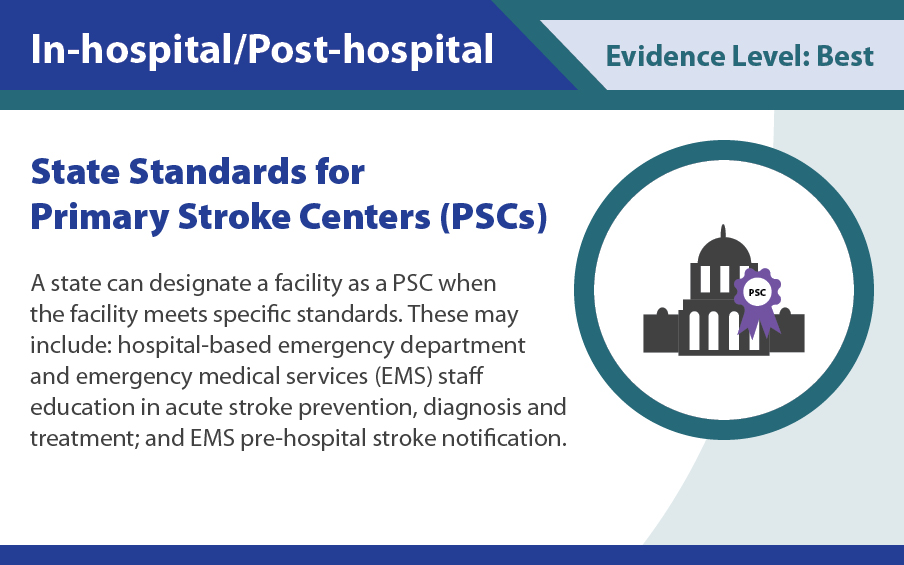 Stroke Systems Of Care Pears Cdc Gov