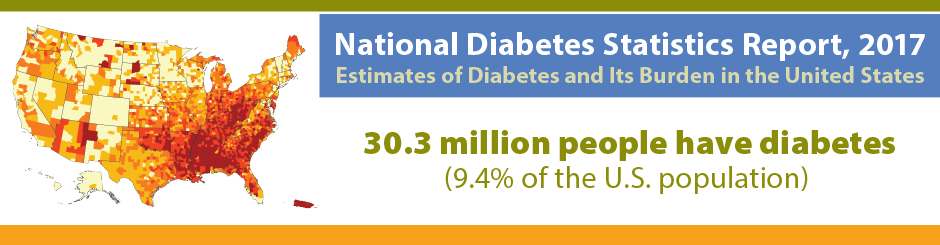 National Diabetes Statistics Report, 2017. Estimates of diabates and its burdern in the United States. 30.3 million people have diabetes. 9.4 percent of the US population