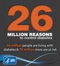 26 Million Reasons to control diabetes.