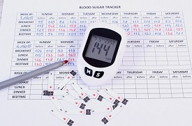 Image result for Blood Glucose Monitors