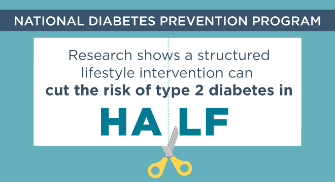 Research shows a structured lifestyle intervention can cut the risk of type 2 diabetes in half
