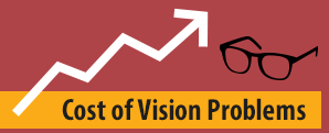 cost of vision problems