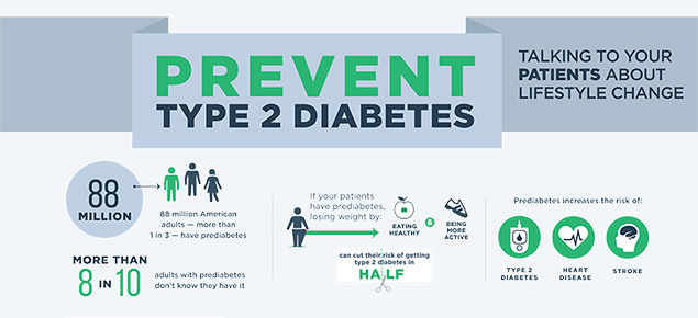 Prevent Type 2 Diabetes - Talking to your patients about lifestyle change