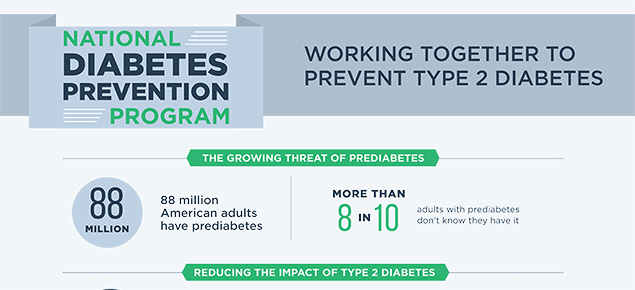 NDPP - Working together to Prevent Type 2 Diabetes
