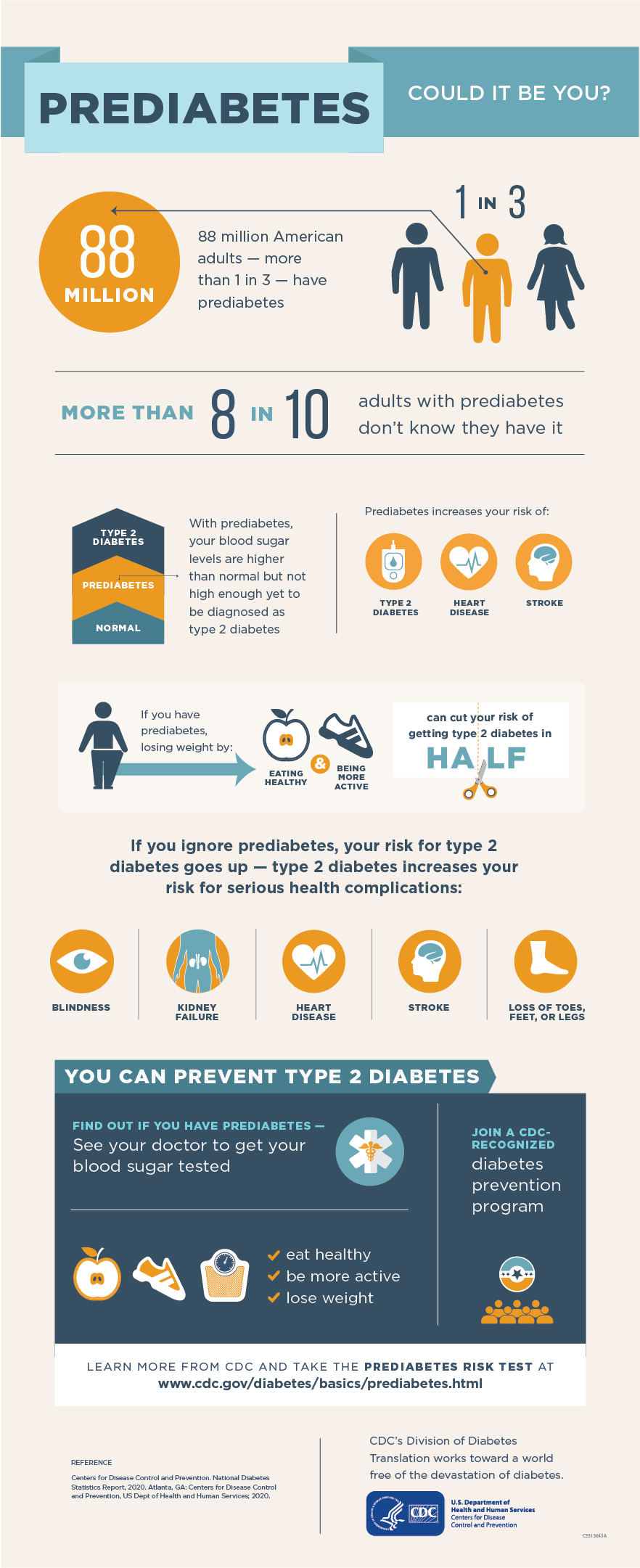 Prediabetes, could it be you?