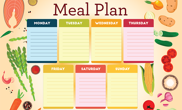 Diabetes Meal Planning Eat Well With Diabetes Cdc