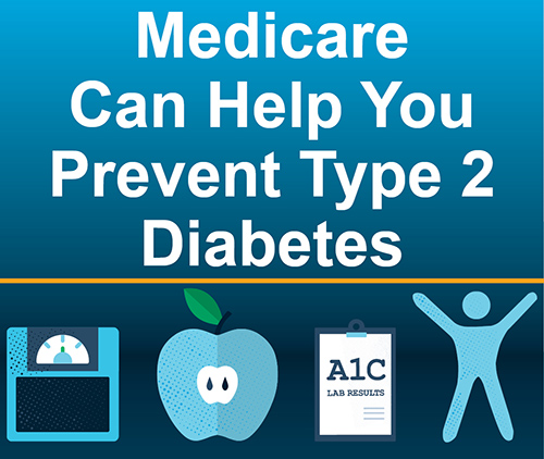Medicare can help you prevent type 2 diabetes
