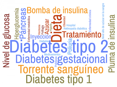 folleto de factores de riesgo de diabetes