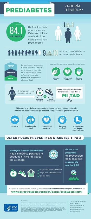 riesgos para la salud de tener diabetes