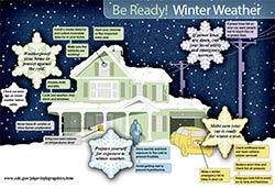 Be ready for winter infographic