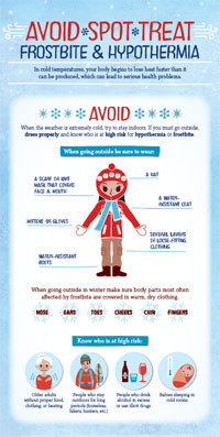 Stay Safe and Healthy|Winter Weather