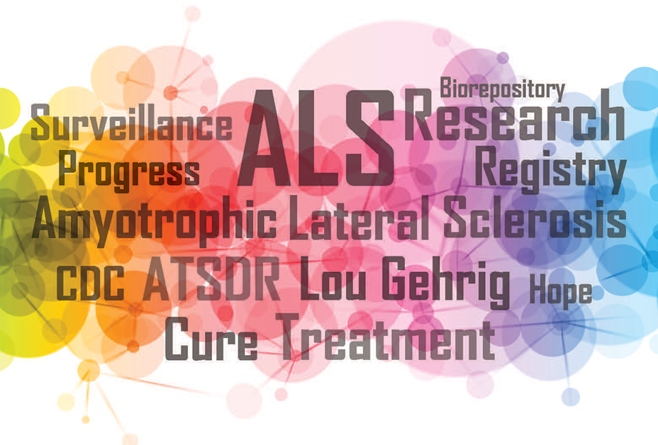 Text cloud: ALS, surveillance, progress, biorepository, registry, CDC, ATSDR, Lou Gehrig, hope, cure, treatment